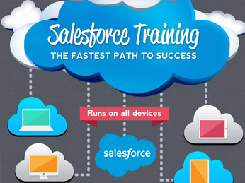 Image with the text salesforce training inside the cloud icon