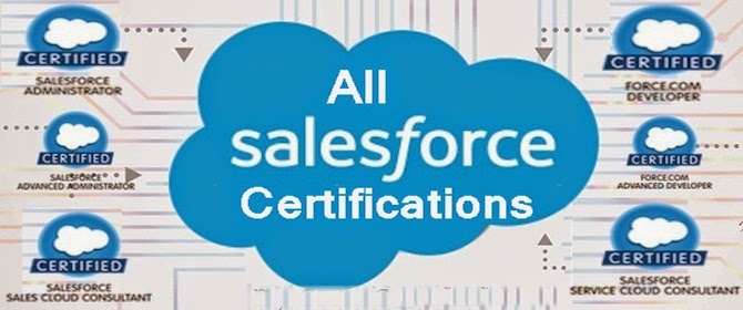 Salesforce Career Certifications