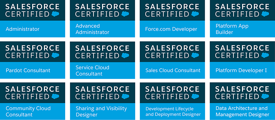 Identifying The Right Salesforce Certification For You - Salesforce ...