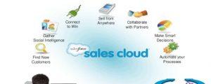 Sales Cloud Process